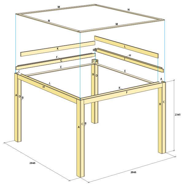 Bygg själv: Den perfekta pergolan