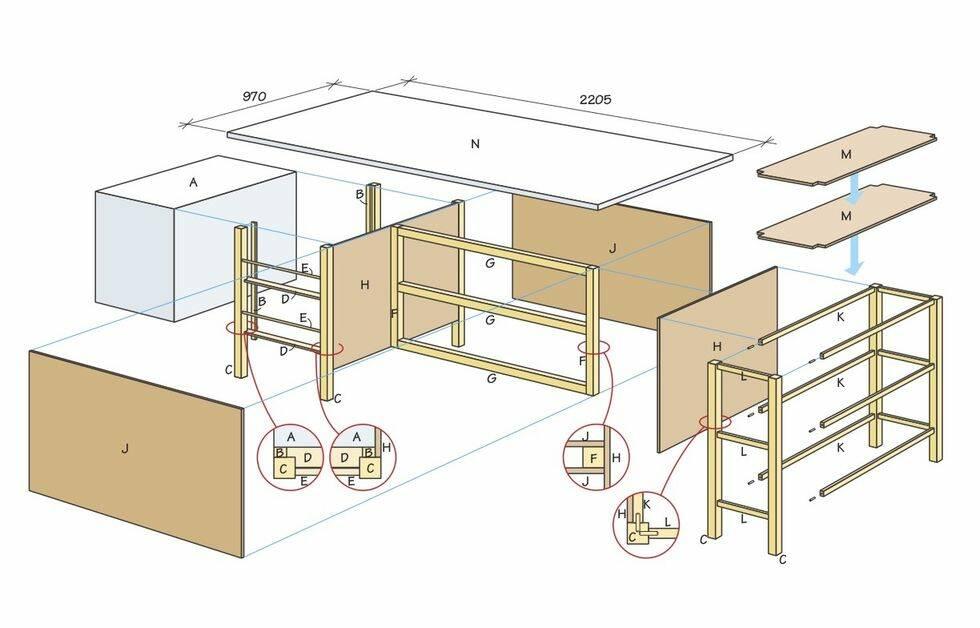 Så här bygger du finaste köksön med förvaring