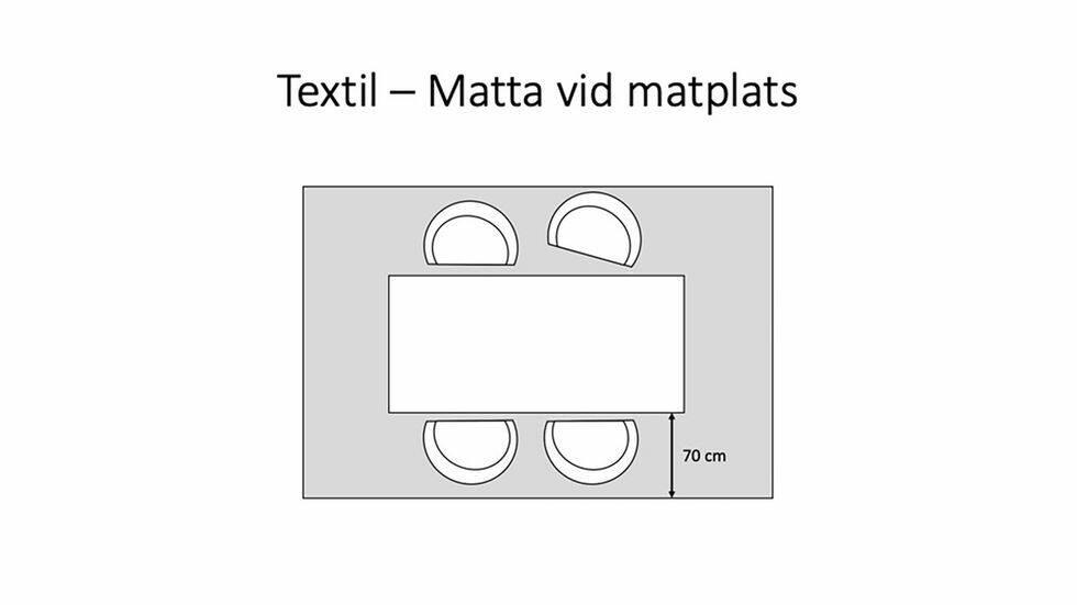 Stora stylingkvällen: Matilda Appelbergs bästa stylingknep