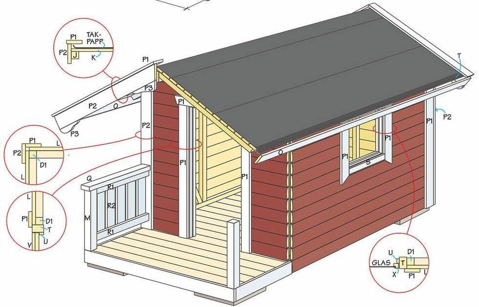 Bygg den finaste lekstugan i kvarteret