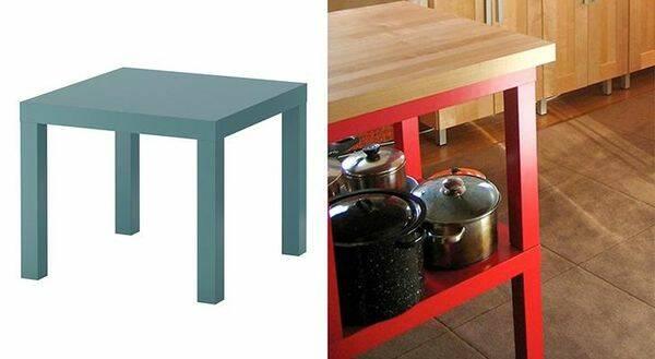 10 Ikea-hacks till köket alla borde känna till