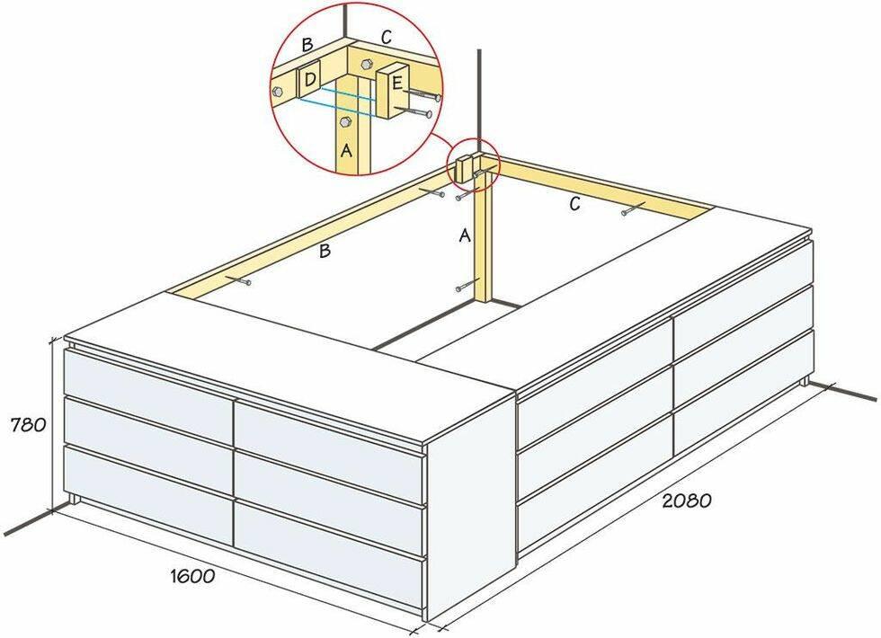 Förvaring och säng i ett – bygg ett sovloft på byråer