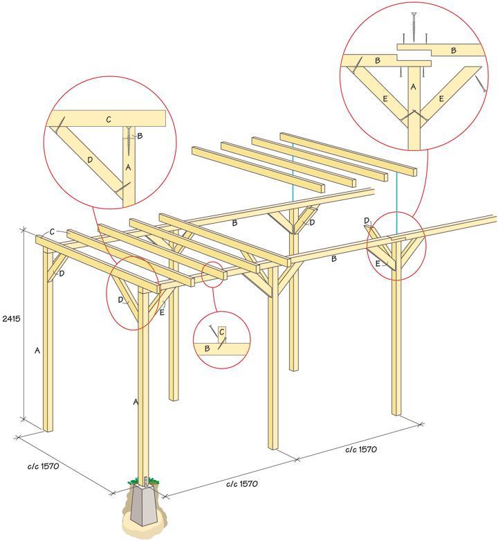 Så här bygger du en vacker pergola till trädgården