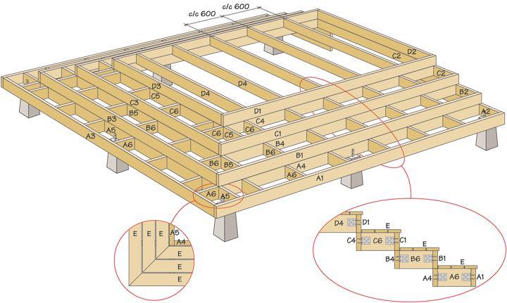 Snickra altan med inbyggd trappa