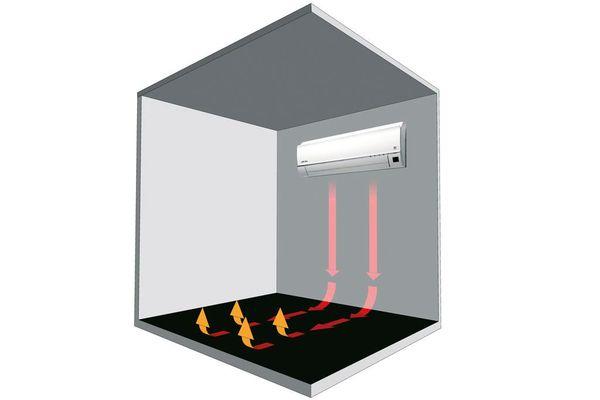 Fler sätt att värma huset