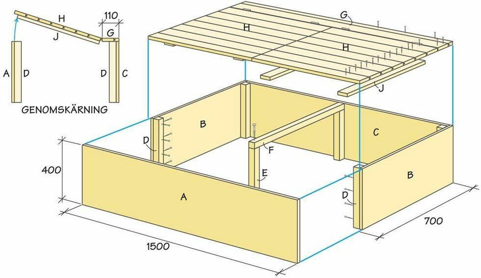 Bygg sittbänk i köket