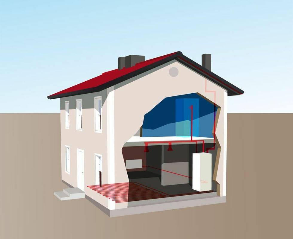 Värmepumpar – för alla hus