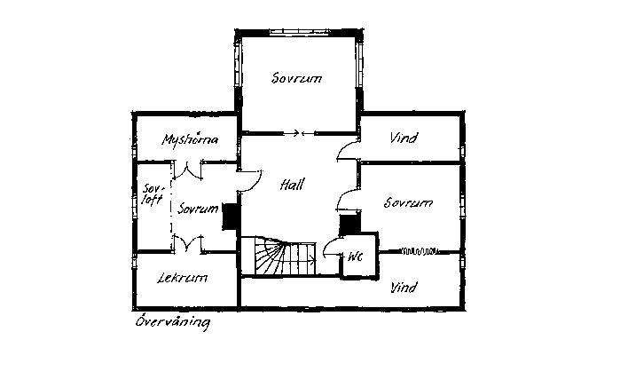 Förälskade i ett hus